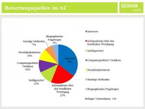 ac_uebungen