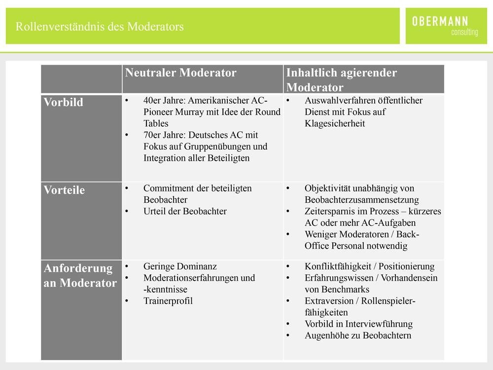 Aufgaben Eines Moderators