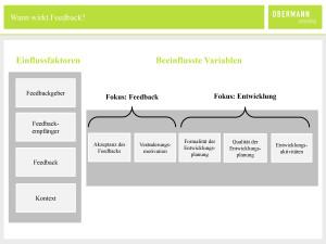 obc_grafik_feedback