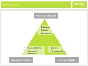 obc_grafik_trimodaler-ansatz