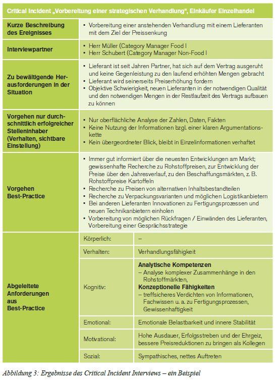 kompetenzmodellierung4
