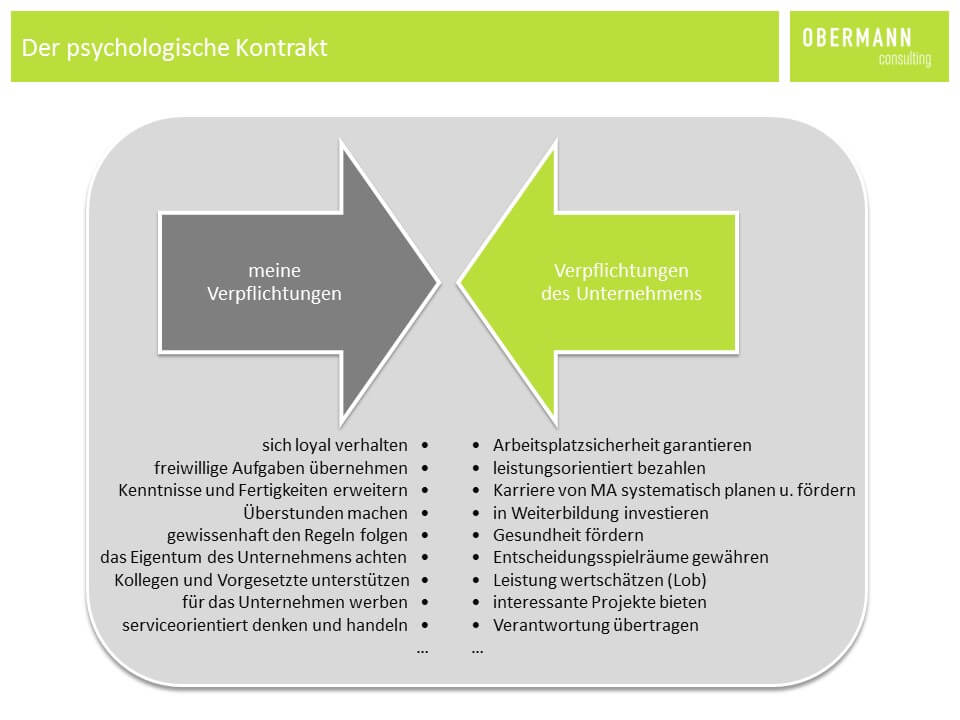 News - Obermann Consulting » Obermann Consulting